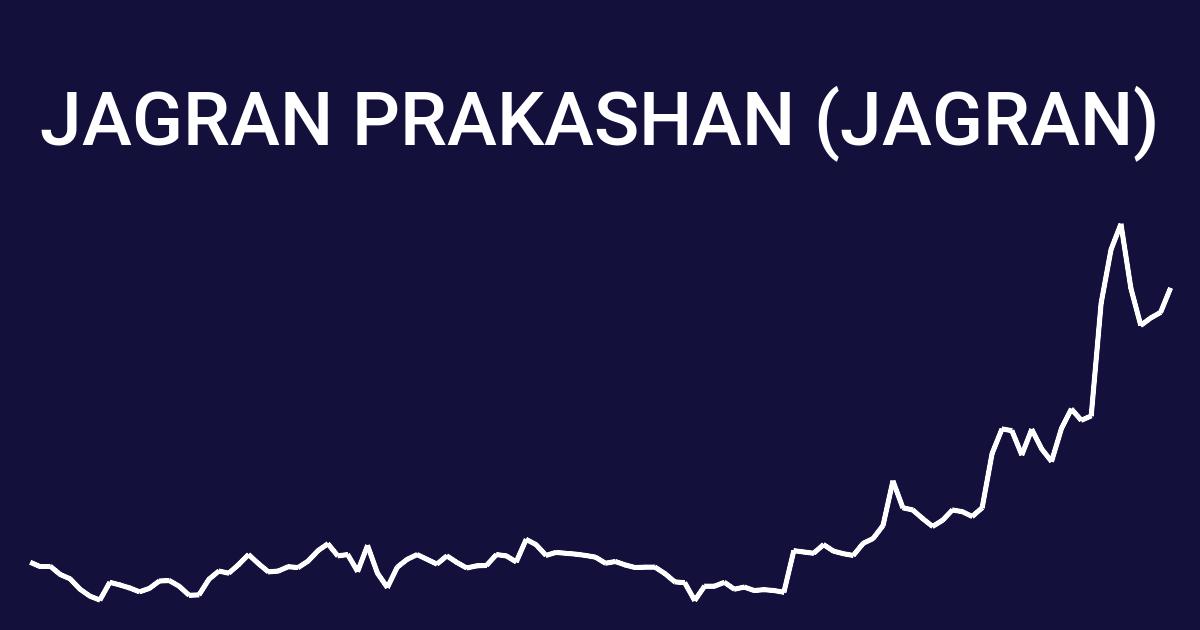 Jagran Prakashan Jagran Stock Price History Wallmine In
